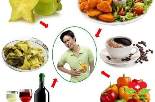 Cách phòng tránh bệnh xuất huyết dạ dày