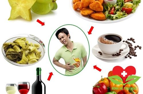 Thực phẩm đại kỵ không nên ăn khi bị đau dạ dày